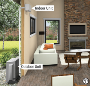 Heat Pump - inside & outside