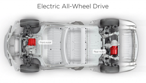 Electric AWD - 2017 Tesla Model S 75D